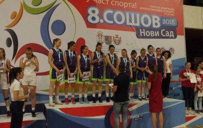 Prvo mesto za košarkašice OŠ Svetozar Miletić Titel na Školskoj olimpijadi